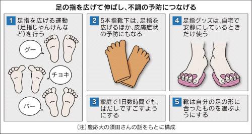 想擁有纖細美腿動動腳趾就行?!腳趾伸展操讓瘦身、消水腫 ...