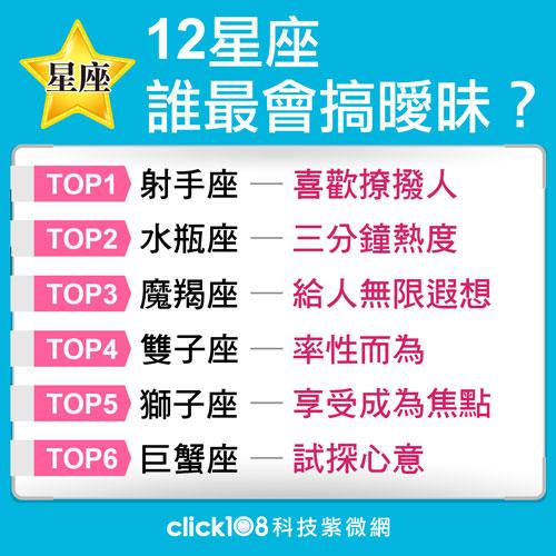 调情撩妹只是他们的家常便饭!12星座暧昧大王就是….