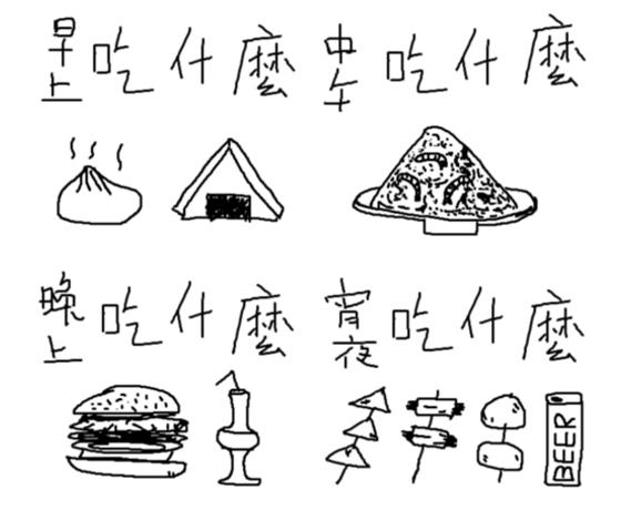 吃个饭也能有那么多眉角!约吃饭万用语句贴图一次搞定各种状况