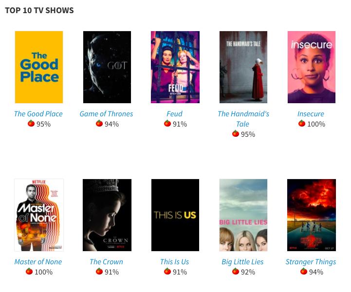 《怪奇物语》、《权力游戏》皆入选!美 电影学院公布2017年最佳电视剧Top 10