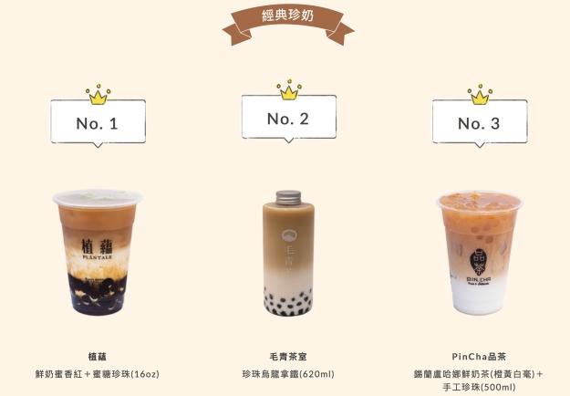 經典珍奶賞-2019台灣奶茶節