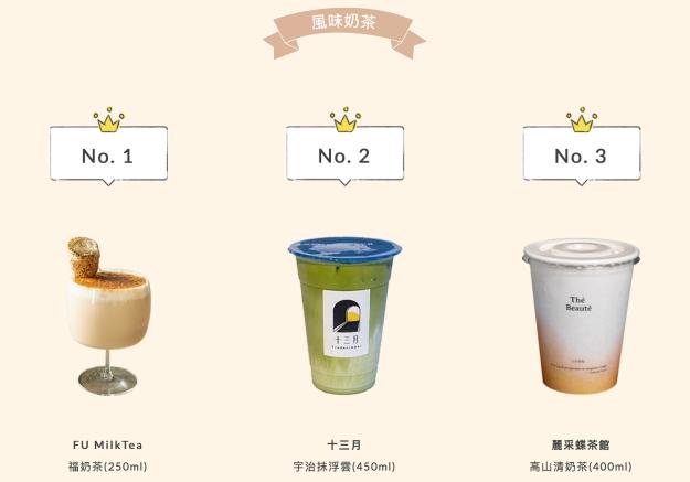 風味奶茶賞-2019台灣奶茶節